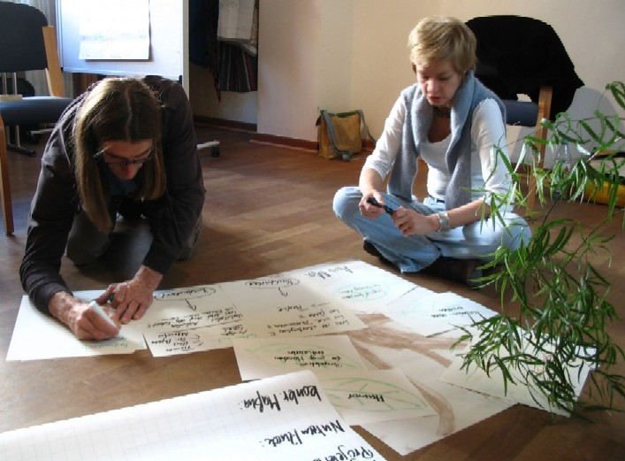 team zukunftswerkstatt k ln moderations ausbildung zukunftswerkst tten termine 2010. Black Bedroom Furniture Sets. Home Design Ideas